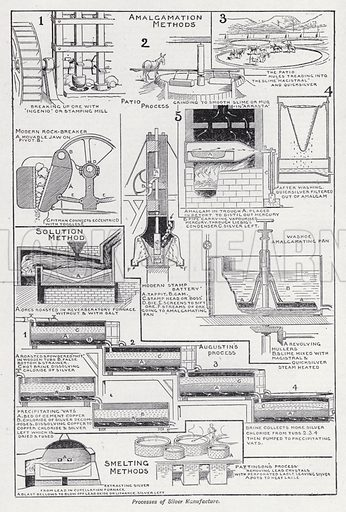 Processes of silver manufacture. Illustration for The Harmsworth Encylopaedia (c 1922).