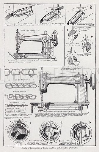 Details of construction of sewing machines and formation of stitches. Illustration for The Harmsworth Encylopaedia (c 1922).