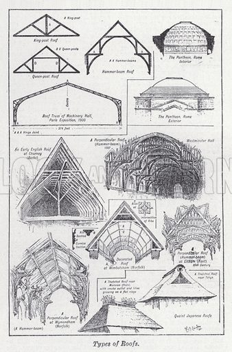 Types of roofs. Illustration for The Harmsworth Encylopaedia (c 1922).