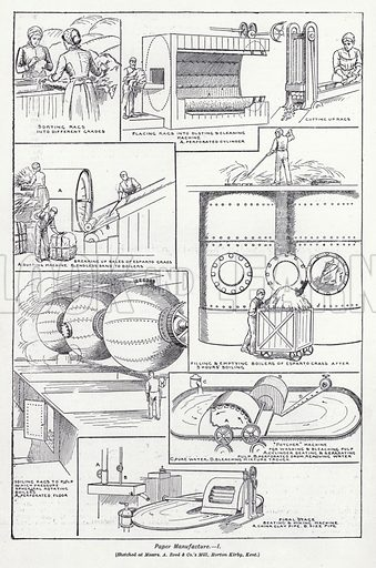 Paper manufacture. Illustration for The Harmsworth Encylopaedia (c 1922).