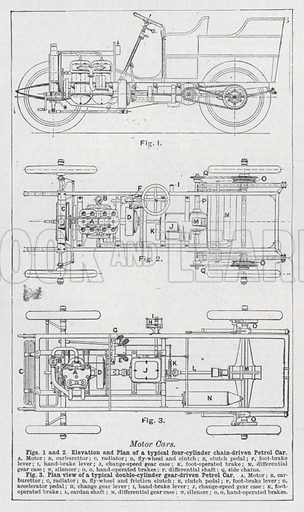 Motor cars. Illustration for The Harmsworth Encylopaedia (c 1922).