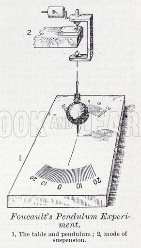 Foucault's pendulum experiment. Illustration for The Harmsworth Encylopaedia (c 1922).