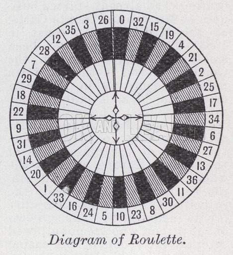 Diagram of roulette. Illustration for The Harmsworth Encylopaedia (c 1922).