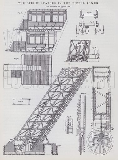 The Otis Elevators in the Eiffel Tower. Illustration for Engineering, An Illustrated Weekly Journal, 19 July 1889.