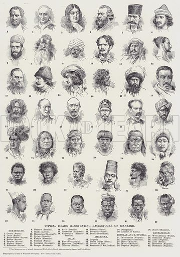 Typical Heads Illustrating Race-Stocks of Mankind