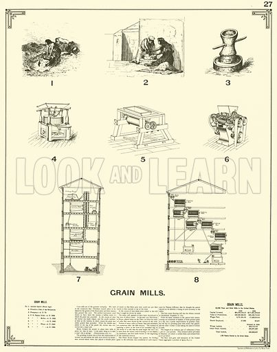 Grain Mills. Illustration for The Growth of Industrial Art arranged and compiled under the supervision of Benjamin Butterworth (Washington, Government Printing Office, 1892).  Scanned from later edition.