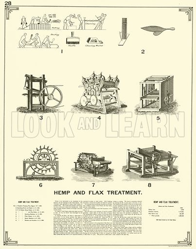 Hemp and Flax Treatment. Illustration for The Growth of Industrial Art arranged and compiled under the supervision of Benjamin Butterworth (Washington, Government Printing Office, 1892).  Scanned from later edition.