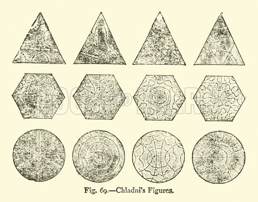 Chladni's Figures. Illustration for Wonders of Acoustics by Rodolphe Radau (Charles Scribner, 1870).