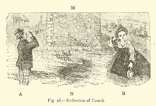 Reflection of Sound. Illustration for Wonders of Acoustics by Rodolphe Radau (Charles Scribner, 1870).