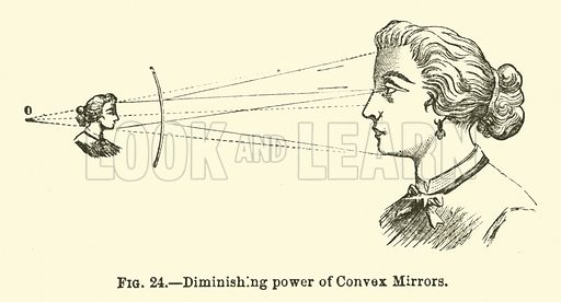 Diminishing power of Convex Mirrors. Illustration for The Wonders of Optics by F Marion (Charles Scribner, 1872).