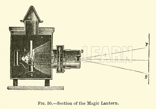 Section of the Magic Lantern. Illustration for The Wonders of Optics by F Marion (Charles Scribner, 1872).