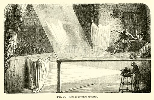 How to produce Spectres. Illustration for The Wonders of Optics by F Marion (Charles Scribner, 1872).