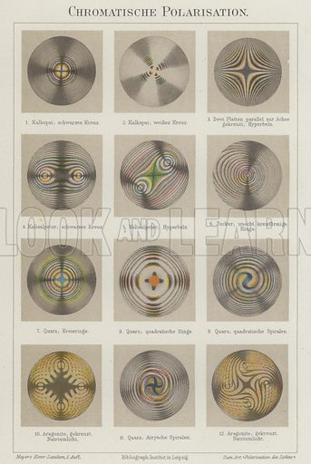Chromatic polarisation in crystals. Illustration from Meyer's Konversations-Lexicon, c1895.