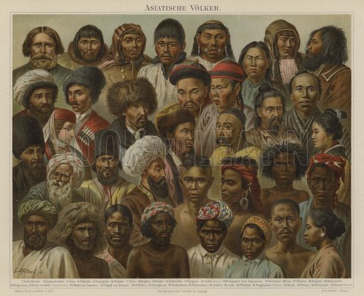 Peoples of Asia. Illustration from Meyer's Konversations-Lexicon, c1895.