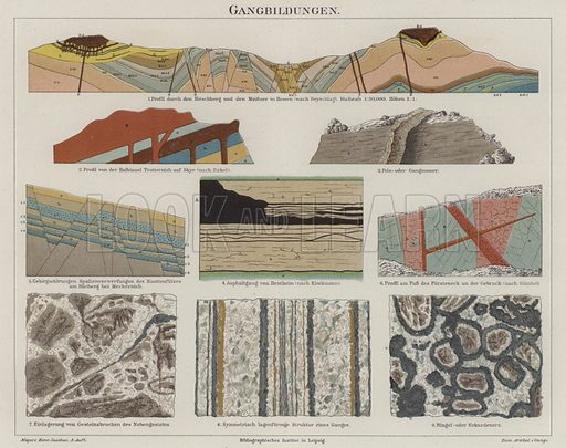 Geology. Illustration from Meyer's Konversations-Lexicon, c1895.