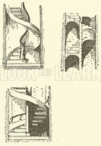 Staircase, Spiral. A staircase turning round a core, which is generally cylindrical, or in the midst of which a vacant space is left. Illustration for Adeline's Art Dictionary (Virtue, 1891).