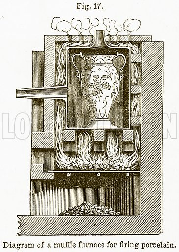 Diagram of a Muffle Furnace for Firing Porcelain. Illustration from The National Encyclopaedia (William Mackenzie, c 1900).