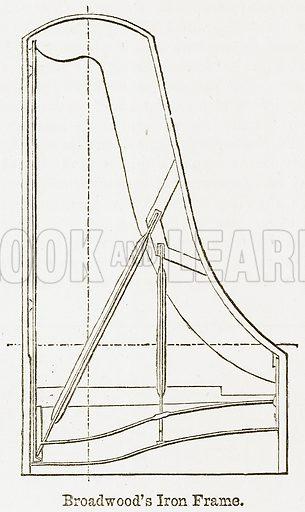Broadwood's Iron Frame. Illustration from The National Encyclopaedia (William Mackenzie, c 1900).