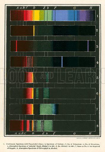 Spectrum. Illustration fom The New Popular Educator (Cassell, c 1890).