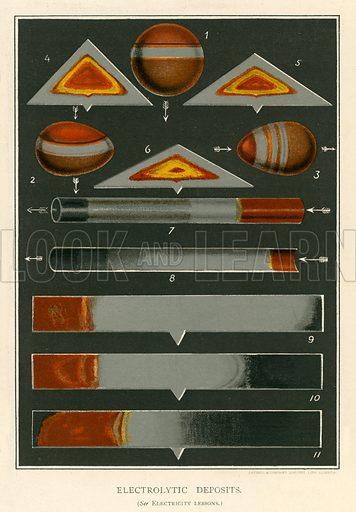 Electrolytic deposits. Illustration fom The New Popular Educator (Cassell, c 1890).