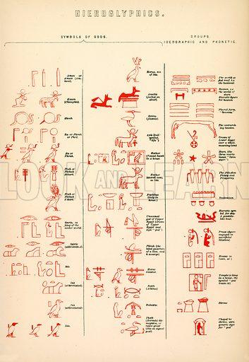 Hieroglyphics. Illustration from The National Encyclopaedia (William Mackenzie, c 1870).