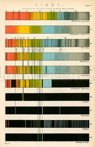 Light. Spectra of the Sun, Stars, Nebulae and Gases. Illustration from The National Encyclopaedia (William Mackenzie, c 1870).