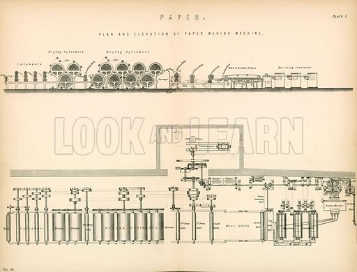 Paper. Plan and elevation of paper making machine. Illustration from The National Encyclopaedia (William Mackenzie, c 1870).