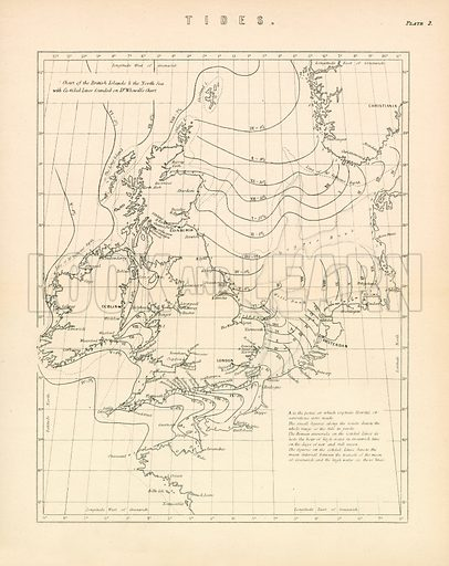 Tides. Illustration from The National Encyclopaedia (William Mackenzie, c 1870).