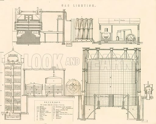Gas lighting. Illustration from The National Encyclopaedia (William Mackenzie, c 1870).