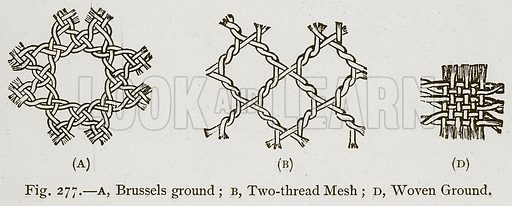 A, Brussels Ground; B, Two-Thread Mesh; D, Woven Ground. Illustration for Historic Ornament by James Ward (Chapman and Hall, 1897).