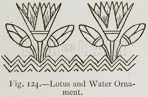 Lotus and Water Ornament. Illustration for Historic Ornament by James Ward (Chapman and Hall, 1897).