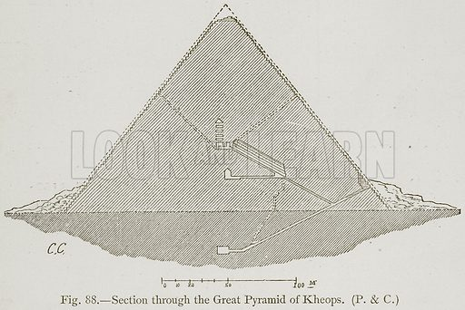 Section through the Great Pyramid of Kheops. Illustration for Historic Ornament by James Ward (Chapman and Hall, 1897).