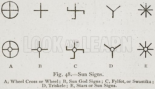 Sun Signs. A, Wheel Cross or Wheel; B, Sun God Signs; C, Fylfot, or Swastika; D, Triskele; E, Stars or Sun Signs. Illustration for Historic Ornament by James Ward (Chapman and Hall, 1897).