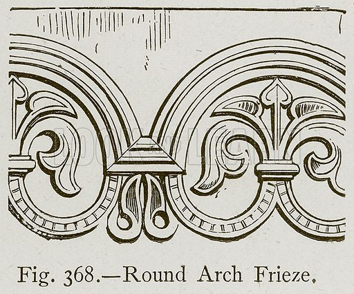 Round Arch Frieze. Illustration for Historic Ornament by James Ward (Chapman and Hall, 1897).
