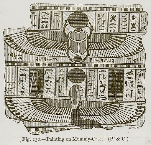 Painting on Mummy-Case. Illustration for Historic Ornament by James Ward (Chapman and Hall, 1897).