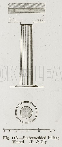 Sixteen-Sided Pillar; Fluted. Illustration for Historic Ornament by James Ward (Chapman and Hall, 1897).