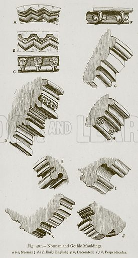 Norman and Gothic Mouldings. a b c, Norman; d e f, Early English; g h, Decorated; i j k, Perpendicular. Illustration for Historic Ornament by James Ward (Chapman and Hall, 1897).