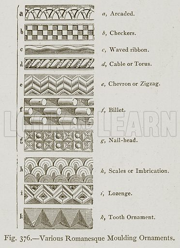 Various Romanesque Moulding Ornaments. a, Arcaded. b, Checkers. c, Waved Ribbon. d, Cable or Torus. e, Chevron or Zigzag. f, Billet. g, Nail-Head. h, Scales or Imbrication. i, Lozenge. k, Tooth Ornament. Illustration for Historic Ornament by James Ward (Chapman and Hall, 1897).
