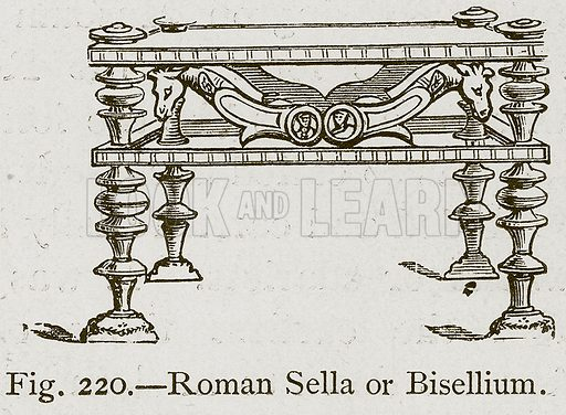 Roman Sella or Bisellium. Illustration for Historic Ornament by James Ward (Chapman and Hall, 1897).