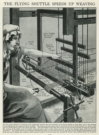 The Flying Shuttle Speeds up weaving. Illustration for The Romance of the Nation edited by Charles Ray (Amalgamated Press, c 1925).