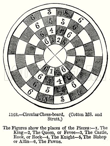 Circular Chess-Board, (Cotton MS. and Strutt.)  The Figures show the places of the Pieces:--1, The King--2, The Queen, or Fevee--3, The Castle, Rook, or Rock--4, The Knight--5, The Bishop or Alfin--6, The Pawns. Illustration from Old England, A Pictorial Museum edited by Charles Knight (James Sangster & Co, c 1845).