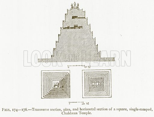 Transverse Section, Plan, and Horizontal Section of a Square, Single-Ramped, Chaldaean Temple. Illustration for A History of Art in Chaldaea and Assyria by Georges Perrot and Charles Chipiez (Chapman and Hall, 1884).