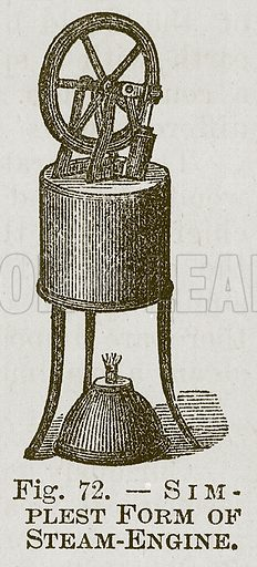 Sim-Plest Form of Steam-Engine. Illustration for Cassell's Book of Sports and Pastimes (Cassell, c 1890).