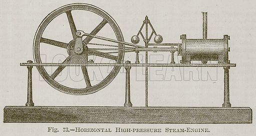 Horizontal High-Pressure Steam-Engine. Illustration for Cassell's Book of Sports and Pastimes (Cassell, c 1890).