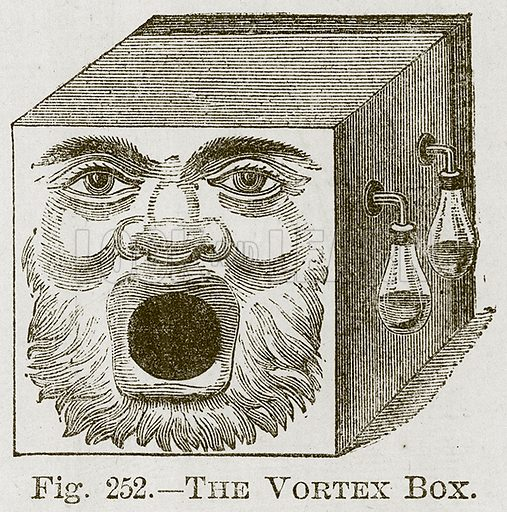 The Vortex Box. Illustration for Cassell's Book of Sports and Pastimes (Cassell, c 1890).