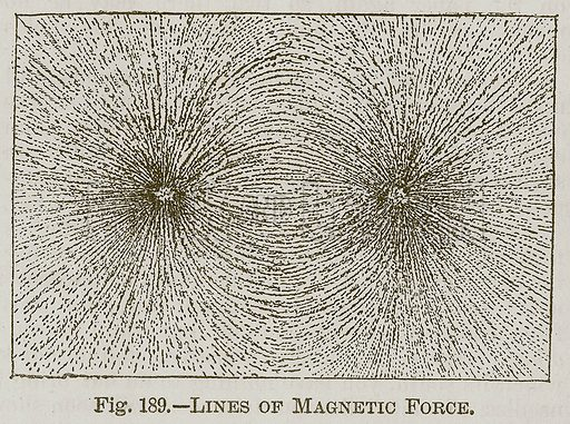 Lines of Magnetic Force. Illustration for Cassell's Book of Sports and Pastimes (Cassell, c 1890).