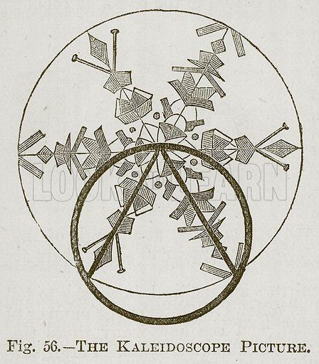 The Kaleidoscope Picture. Illustration for Cassell's Book of Sports and Pastimes (Cassell, c 1890).
