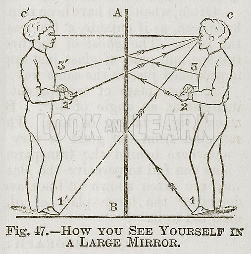 How you see Yourself in a Large Mirror. Illustration for Cassell's Book of Sports and Pastimes (Cassell, c 1890).