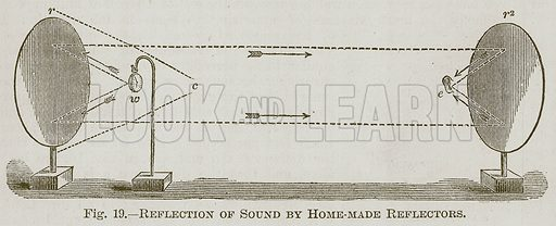 Reflection of Sound by Home-Made Reflectors. Illustration for Cassell's Book of Sports and Pastimes (Cassell, c 1890).