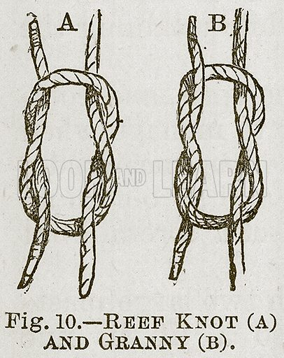 Reef Knot (A) and Granny (B). Illustration for Cassell's Book of Sports and Pastimes (Cassell, c 1890).